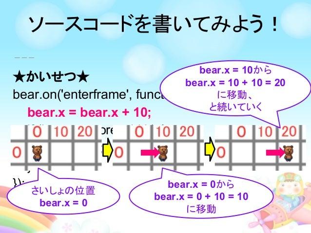 ★かいせつ★ bear.on('enterframe', function() { bear.x = bear.x + 10; if (bear.x > core.width) { bear.x = 0; } }); さいしょの位置 bear....