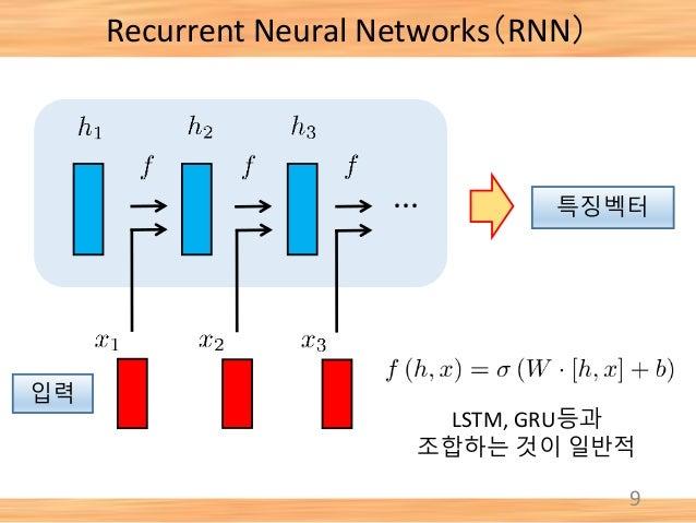 Recurrent Neural Networks(RNN) 9 입력 특징벡터... LSTM, GRU등과 조합하는 것이 일반적