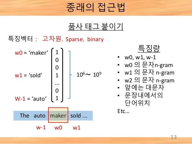 13 특징벡터 : 고차원,Sparse,binary The auto maker sold ... 1 0 0 1 ... 0 1 w0 = 'maker' w1 = 'sold' W-1 = 'auto' w-1 w0 w1 특징량 • ...