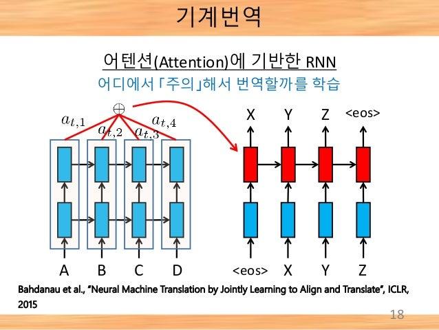 """18 어텐션(Attention)에 기반한 RNN A B C D <eos> X Y Z <eos>X Y Z 어디에서 「주의」해서 번역할까를 학습 Bahdanau et al., """"Neural Machine Translatio..."""