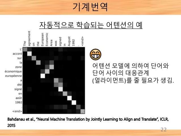 """22 자동적으로 학습되는 어텐션의 예 어텐션 모델에 의하여 단어와 단어 사이의 대응관계 (얼라이먼트)를 줄 필요가 생김. Bahdanau et al., """"Neural Machine Translation by Jointl..."""