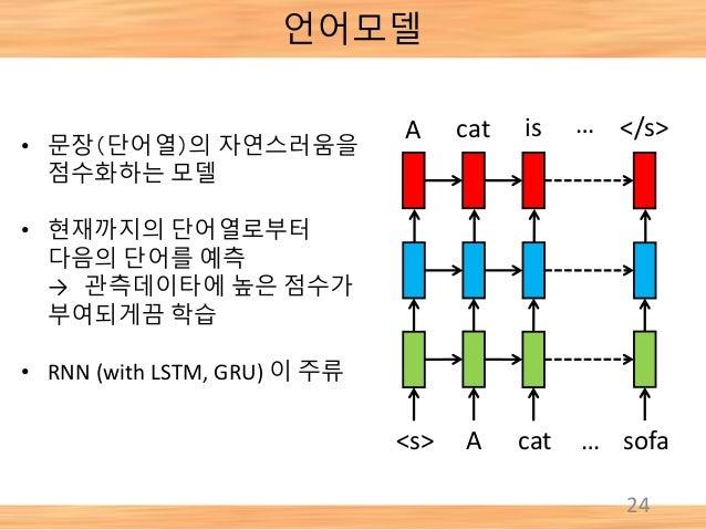언어모델 24 <s> A cat sofa A cat … …is </s> • 문장(단어열)의 자연스러움을 점수화하는 모델 • 현재까지의 단어열로부터 다음의 단어를 예측 → 관측데이타에 높은 점수가 부여되게끔 학습 • RN...