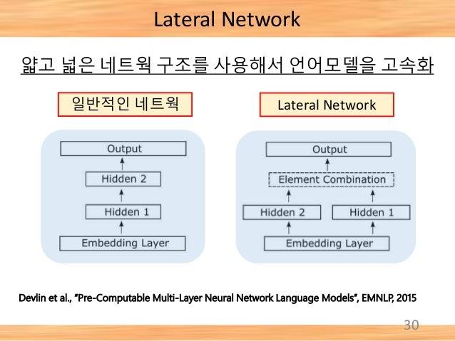 "Lateral Network 30 얇고 넓은 네트웍 구조를 사용해서 언어모델을 고속화 Devlin et al., ""Pre-Computable Multi-Layer Neural Network Language Models""..."