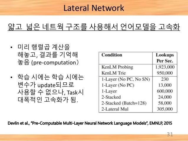 "Lateral Network 31 Devlin et al., ""Pre-Computable Multi-Layer Neural Network Language Models"", EMNLP, 2015 • 미리 행렬곱 계산을 해놓..."