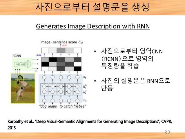 """사진으로부터 설명문을 생성 32 Generates Image Description with RNN Karpathy et al., """"Deep Visual-Semantic Alignments for Generating Im..."""