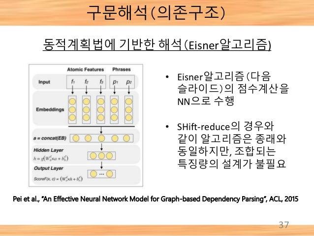 "37 Pei et al., ""An Effective Neural Network Model for Graph-based Dependency Parsing"", ACL, 2015 동적계획법에 기반한 해석(Eisner알고리즘)..."