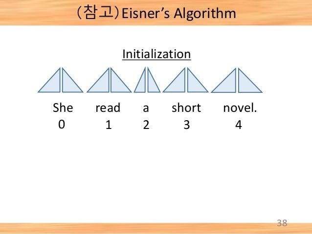 (참고)Eisner's Algorithm 38 She read a short novel. 0 1 2 3 4 Initialization