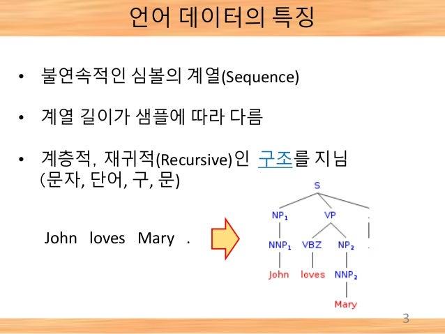 3 • 불연속적인 심볼의 계열(Sequence) • 계열 길이가 샘플에 따라 다름 • 계층적,재귀적(Recursive)인 구조를 지님 (문자, 단어, 구, 문) John loves Mary . 언어 데이터의 특징