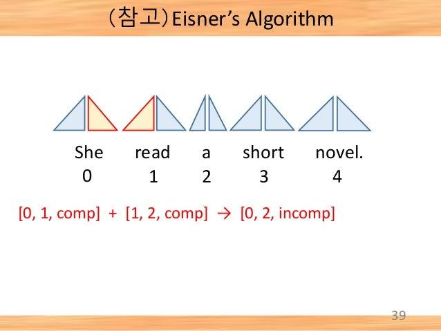 39 She read a short novel. [0, 1, comp] + [1, 2, comp] → [0, 2, incomp] 0 1 2 3 4 (참고)Eisner's Algorithm
