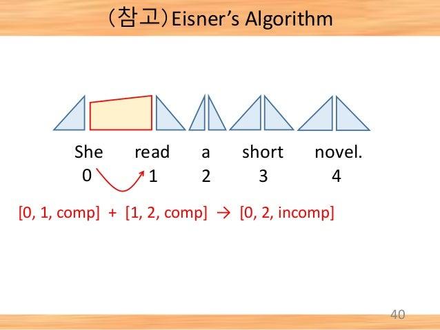 40 She read a short novel. [0, 1, comp] + [1, 2, comp] → [0, 2, incomp] 0 1 2 3 4 (참고)Eisner's Algorithm