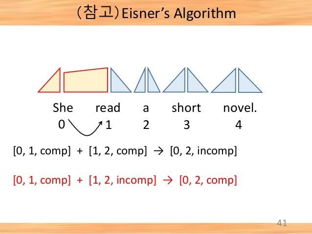 41 She read a short novel. 0 1 2 3 4 [0, 1, comp] + [1, 2, comp] → [0, 2, incomp] [0, 1, comp] + [1, 2, incomp] → [0, 2, c...