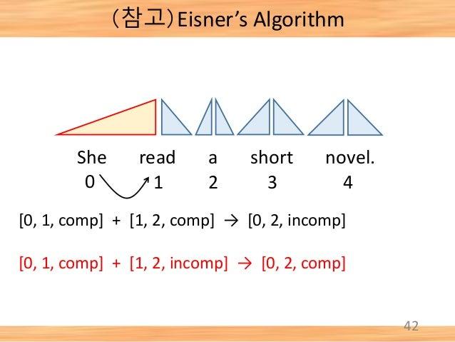42 She read a short novel. 0 1 2 3 4 [0, 1, comp] + [1, 2, comp] → [0, 2, incomp] [0, 1, comp] + [1, 2, incomp] → [0, 2, c...