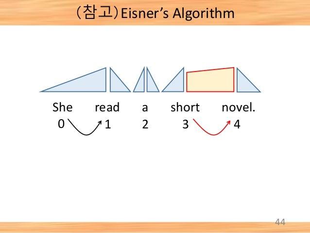 44 She read a short novel. 0 1 2 3 4 (참고)Eisner's Algorithm