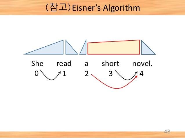 48 She read a short novel. 0 1 2 3 4 (참고)Eisner's Algorithm
