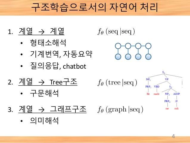 4 구조학습으로서의 자연어 처리 1. 계열 → 계열 • 형태소해석 • 기계번역, 자동요약 • 질의응답, chatbot 2. 계열 → Tree구조 • 구문해석 3. 계열 → 그래프구조 • 의미해석