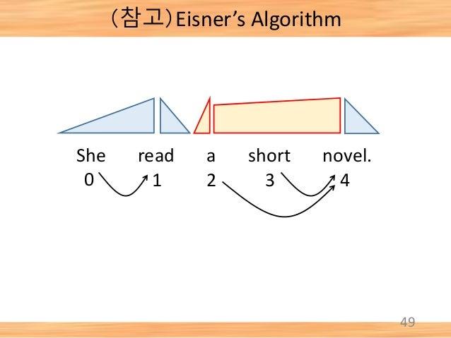 49 She read a short novel. 0 1 2 3 4 (참고)Eisner's Algorithm