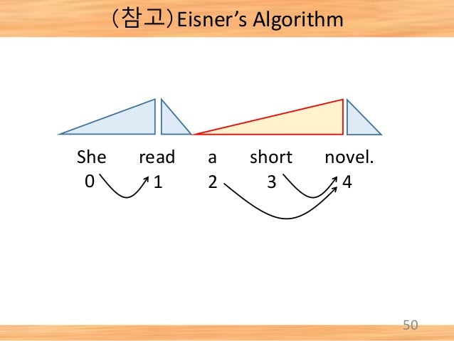 50 She read a short novel. 0 1 2 3 4 (참고)Eisner's Algorithm