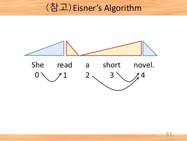 51 She read a short novel. 0 1 2 3 4 (참고)Eisner's Algorithm