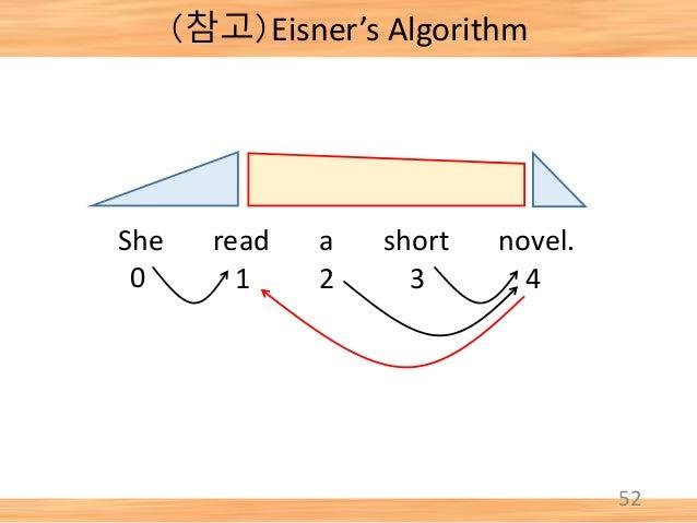 52 She read a short novel. 0 1 2 3 4 (참고)Eisner's Algorithm