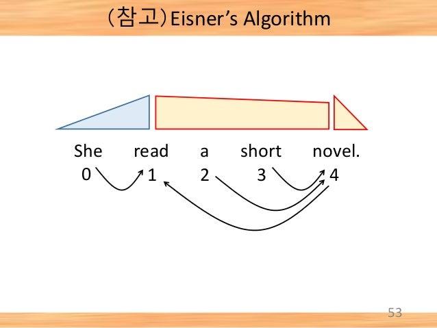 53 She read a short novel. 0 1 2 3 4 (참고)Eisner's Algorithm