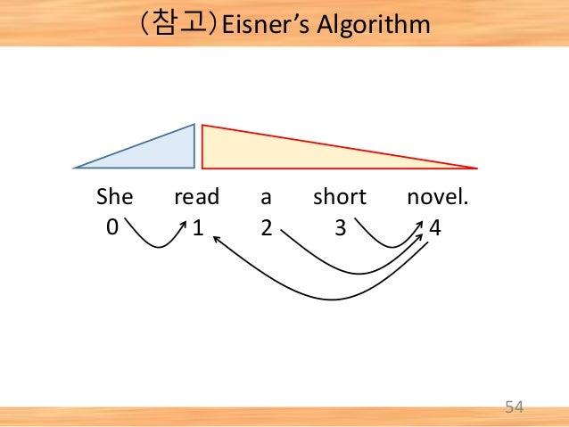 54 She read a short novel. 0 1 2 3 4 (참고)Eisner's Algorithm
