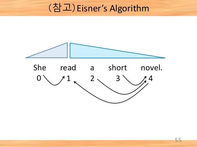 55 She read a short novel. 0 1 2 3 4 (참고)Eisner's Algorithm