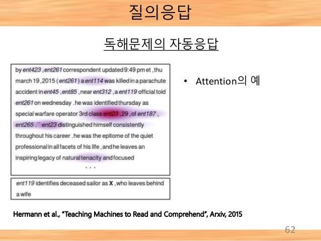"62 Hermann et al., ""Teaching Machines to Read and Comprehend"", Arxiv, 2015 • Attention의 예 질의응답 독해문제의 자동응답"