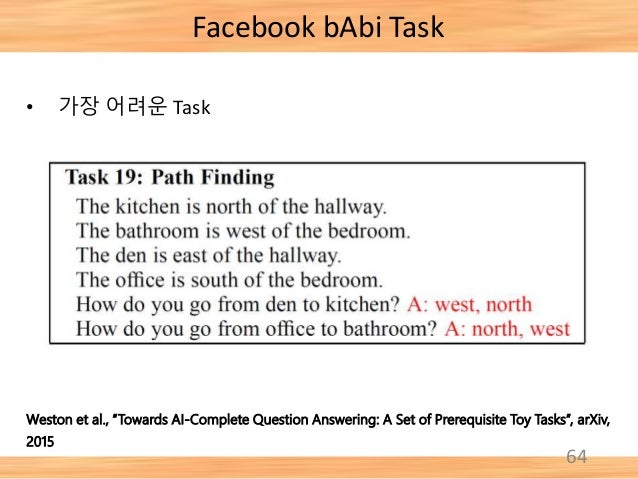 "64 Facebook bAbi Task Weston et al., ""Towards AI-Complete Question Answering: A Set of Prerequisite Toy Tasks"", arXiv, 201..."