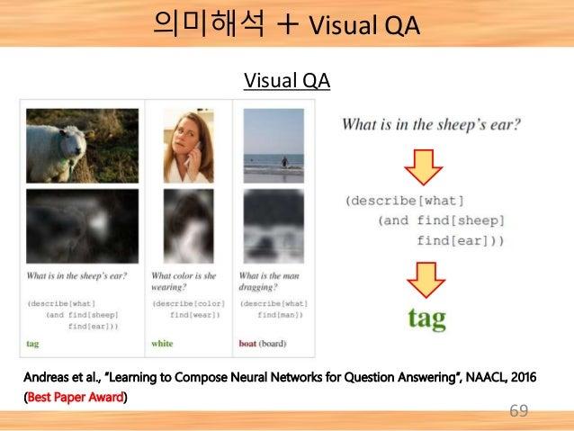 """69 의미해석 + Visual QA Andreas et al., """"Learning to Compose Neural Networks for Question Answering"""", NAACL, 2016 (Best Paper ..."""