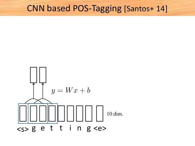 g e t t i n g 10 dim. <s> <e> CNN based POS-Tagging [Santos+ 14]
