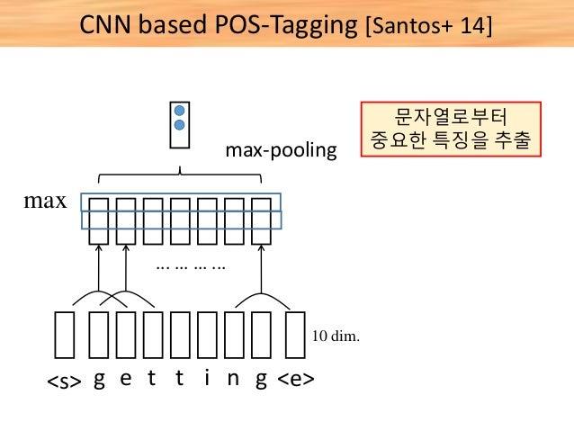 g e t t i g ... ... ... ... max-pooling 10 dim. max n<s> <e> 문자열로부터 중요한 특징을 추출 CNN based POS-Tagging [Santos+ 14]