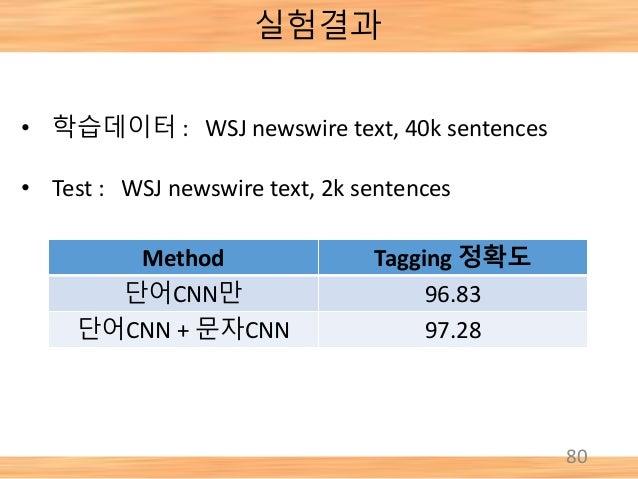 실험결과 80 Method Tagging 정확도 단어CNN만 96.83 단어CNN + 문자CNN 97.28 • 학습데이터 : WSJ newswire text, 40k sentences • Test : WSJ newswi...