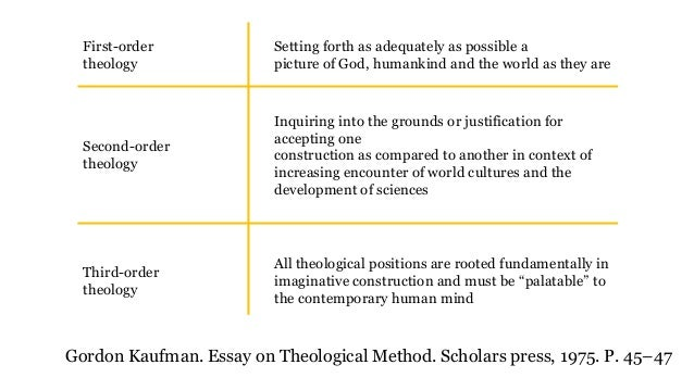 essay on theological method View theological method research papers on academiaedu for free.