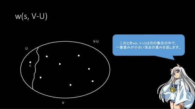w(s, V-U) このときw(s, V-U)は右の集合の中で、 一番重みが小さい頂点の重みを返します。U s V V-U