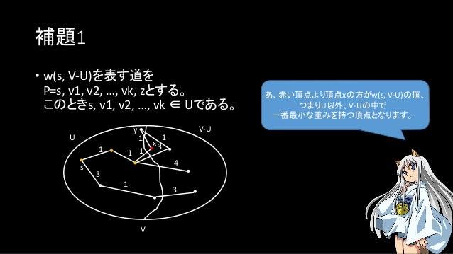 x 補題1 あ、赤い頂点より頂点xの方がw(s, V-U)の値、 つまりU以外、V-Uの中で 一番最小な重みを持つ頂点となります。 • w(s, V-U)を表す道を P=s, v1, v2, …, vk, zとする。 このときs, v1, v2...