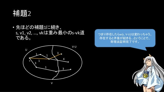 補題2 つまり存在したらw(s, V-U)は変わっちゃう、 存在すると矛盾が起きる…ということで、 背理法証明完了です。 • 先ほどの補題1に続き、 s, v1, v2, …, vkは重み最小のs-vk道 である。 U s V V-U 1 3 ...