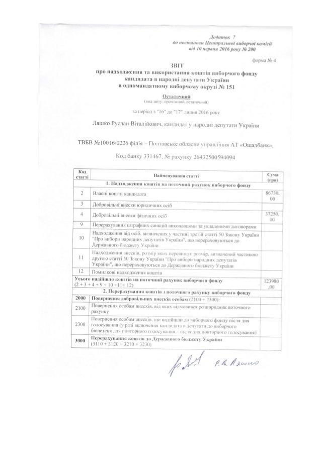 Звіт кандидата у депутати від Радикальної партії на проміжних виборах до ВР по 151 округу Руслана Ляшка