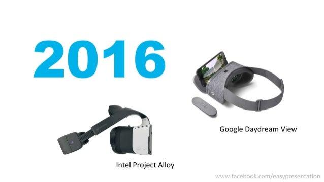 實境技術大未來