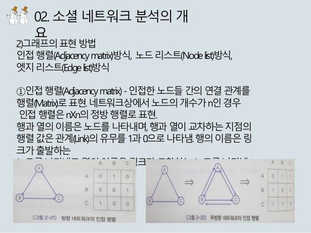 그래프 이론 책