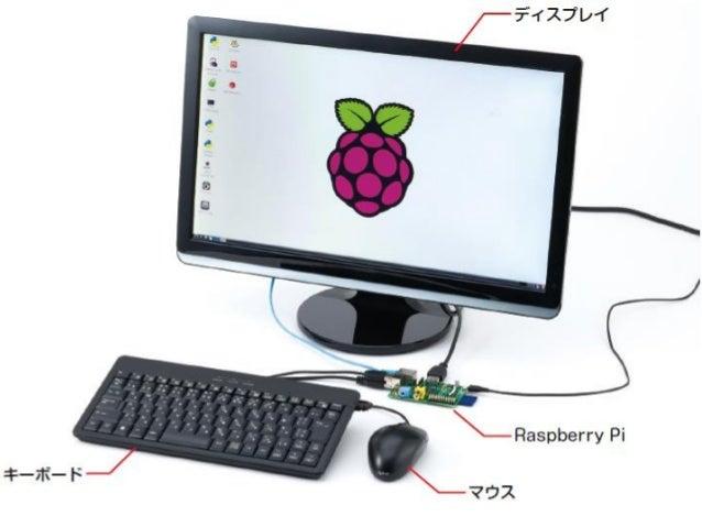 デスクトップ画面 注意: タッチパネルは全面が大き なタッチパッドとして機能する