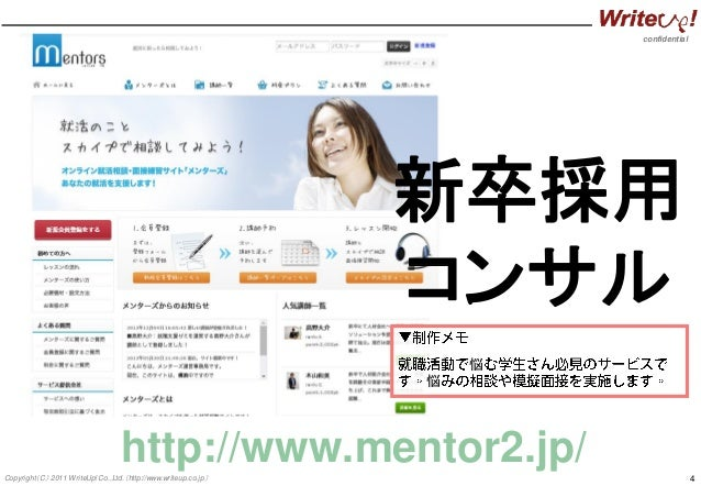 confidential 4Copyright(C) 2011 WriteUp! Co.,Ltd.(http://www.writeup.co.jp) http://www.mentor2.jp/ 新卒採用 コンサル 悩 悩