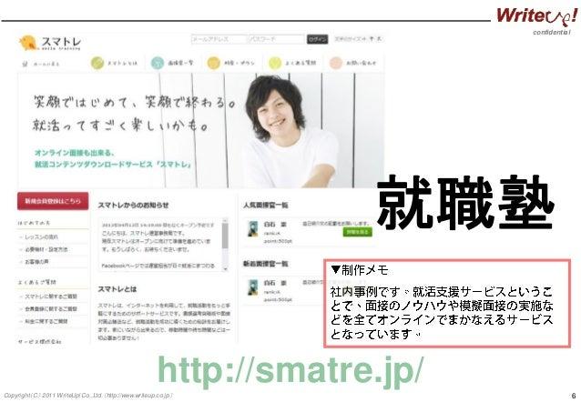 confidential 6Copyright(C) 2011 WriteUp! Co.,Ltd.(http://www.writeup.co.jp) http://smatre.jp/ 就職塾 内