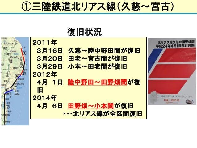 5)鉄道 Slide 2