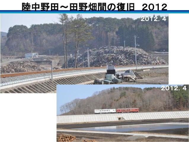 5)鉄道 Slide 3