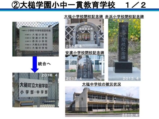 1)学校施設 Slide 3