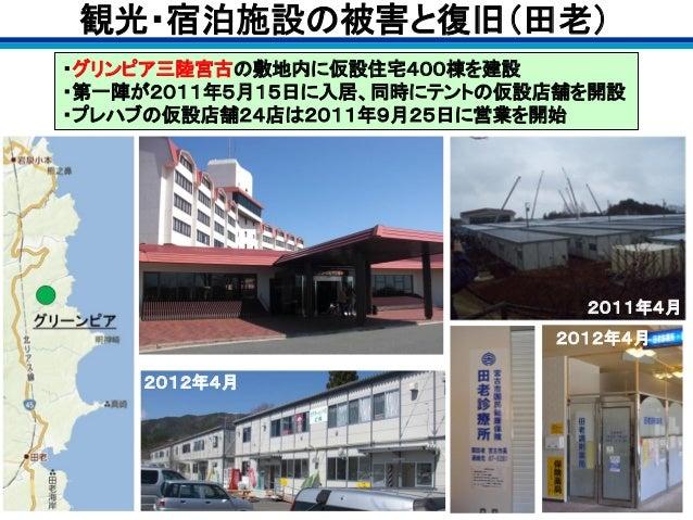 3)観光事業など Slide 2