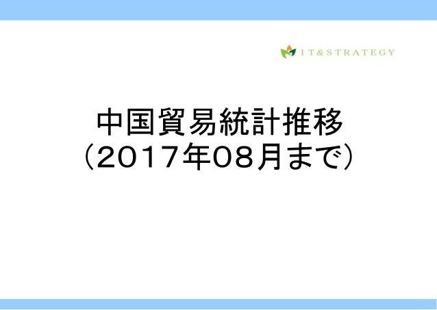 中国貿易統計推移 (2017年08月まで)