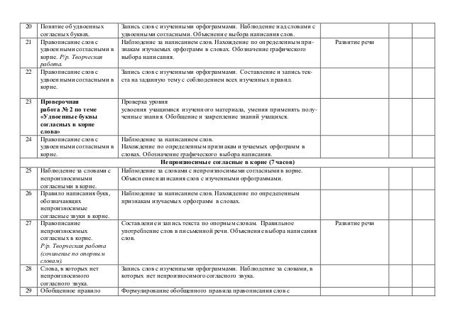 Наблюдение над функционированием правил орфографии и пунктуации в  Введение инженерный дискурс ряду других научных дискурсов Наблюдение над функционированием правил орфографии пунктуации образцах письменных текстов