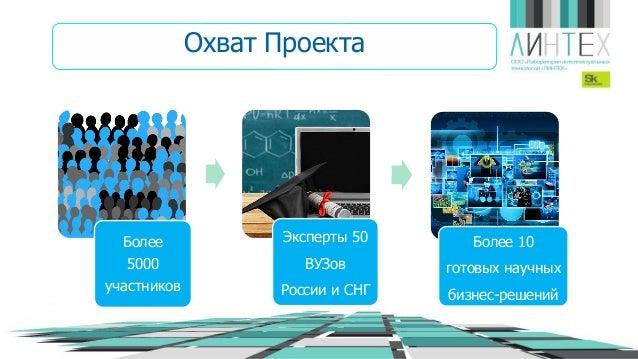 Охват Проекта Более 5000 участников Эксперты 50 ВУЗов России и СНГ Более 10 готовых научных бизнес-решений