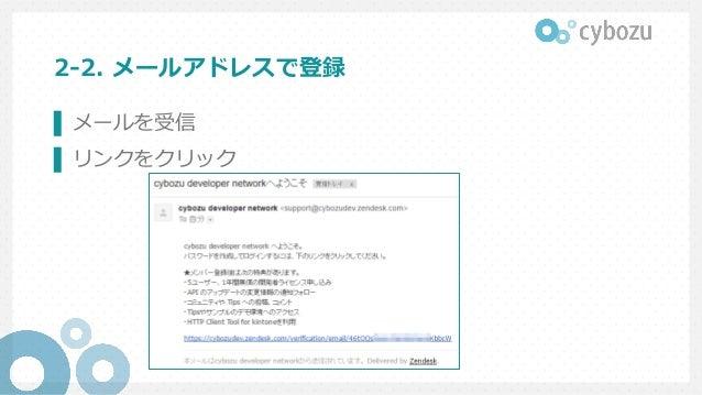 2-2. メールアドレスで登録 ▌ メールを受信 ▌ リンクをクリック